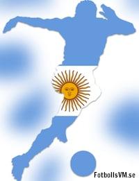 Information och laguppställning Argentina