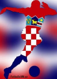 Fakta om Kroatiens landslagstrupp