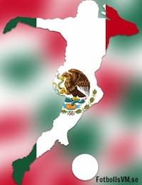 Fakta om Mexikos landslag